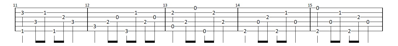 bandeau tablature